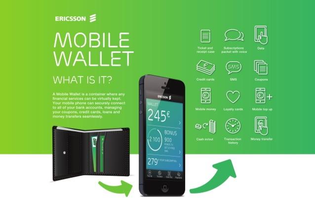 Ericsson Wallet Platform