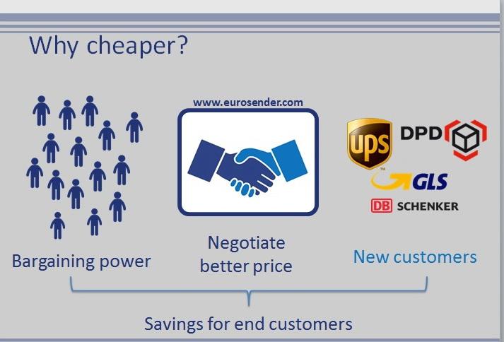 Eurosender mai ieftin
