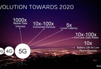 Ericsson - Evolution Towards 2020