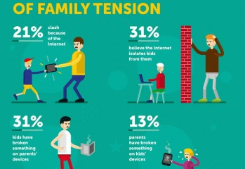 Kaspersky Family Tension