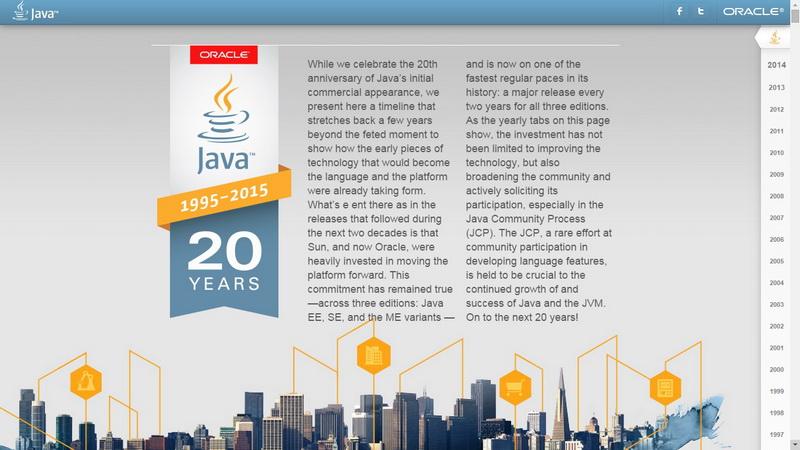 20 de ani de Java