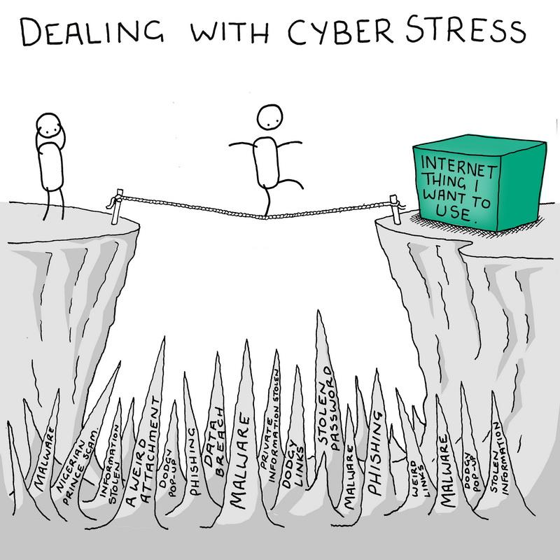 Cyber Stress English